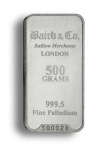 buy 500 gram palladium minted bar from Indigo